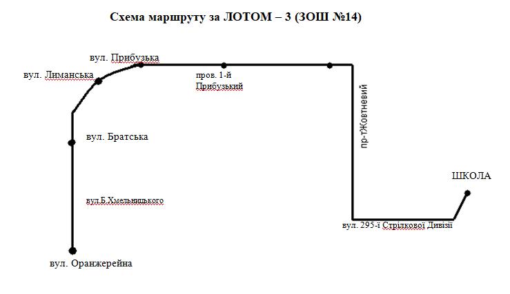Николаевское гороно ищет перевозчиков для доставки учеников в 7 школ города 5