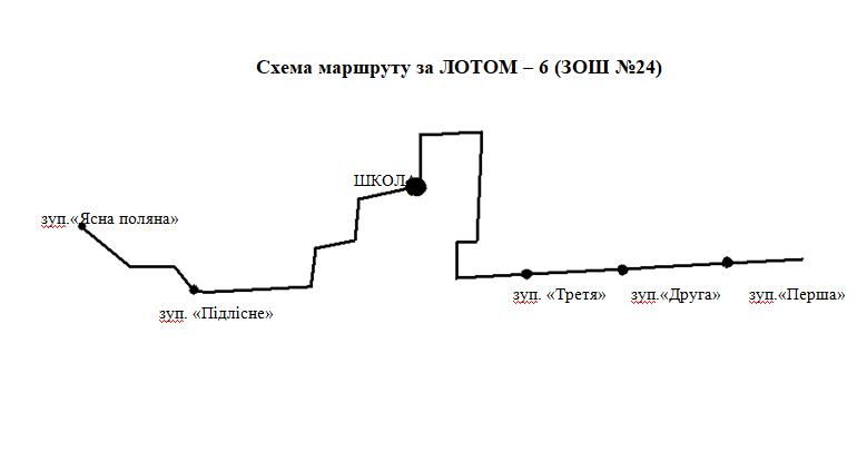 Николаевское гороно ищет перевозчиков для доставки учеников в 7 школ города 11