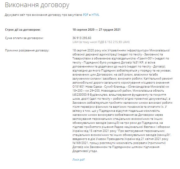 Николаевская ОГА разорвала договор на ремонт дороги с фирмой Амирханяна, остаток работ доделает Шульгач 1
