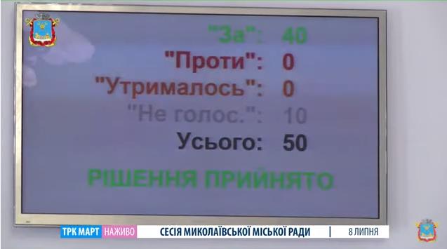 Депутаты Николаевского горсовета не стали рассматривать проекты решений по заводу «Экотранс»