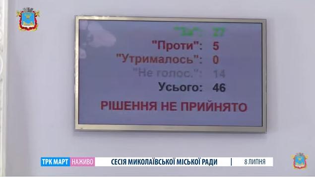 Николаевский горсовет снова завалил вопрос по отмене статуса русского языка как регионального (ВИДЕО)