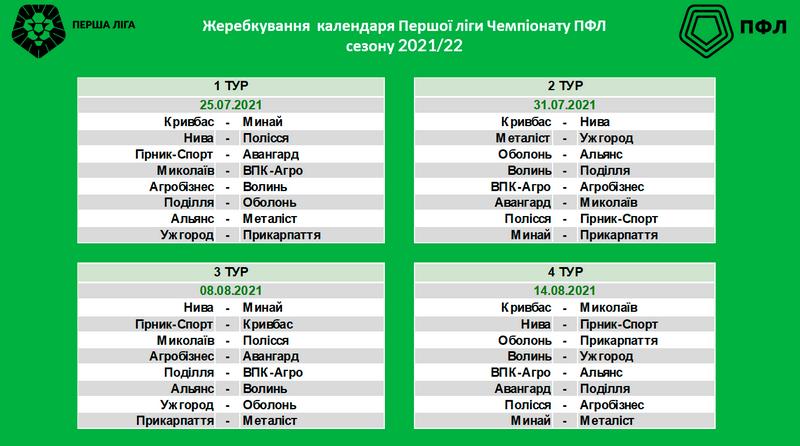 Жеребьевка календаря футбольного сезона 2021/22: МФК «Николаев» пока значится в Первой лиге (КАЛЕНДАРЬ) 1
