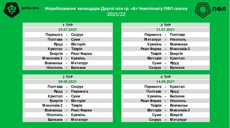 Жеребьевка календаря футбольного сезона 2021/22: МФК «Николаев» пока значится в Первой лиге (КАЛЕНДАРЬ) 3