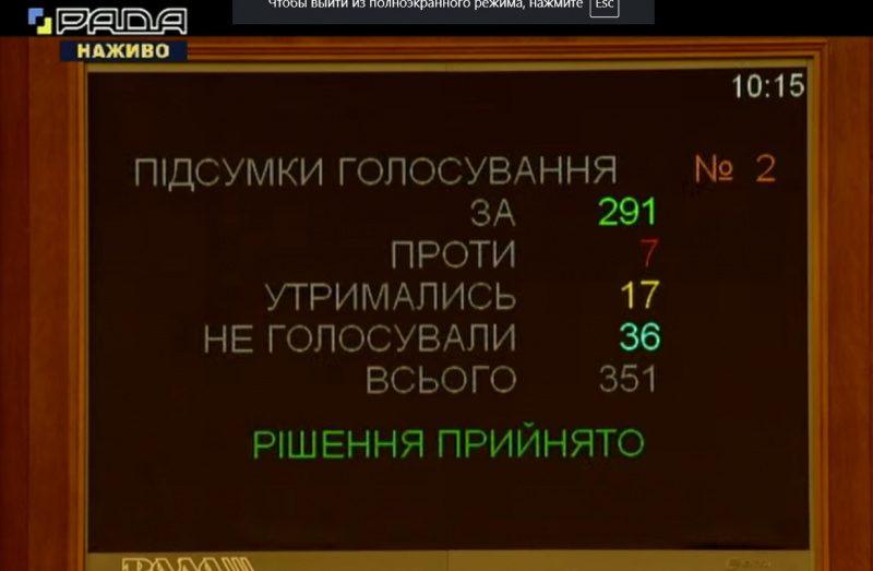 Рада отпустила Авакова в отставку