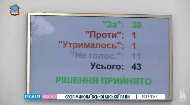 В изменениях в бюджет Николаева 5 млн.грн. на большой Государственный флаг не будет. Но острых вопросов было достаточно (ВИДЕО)