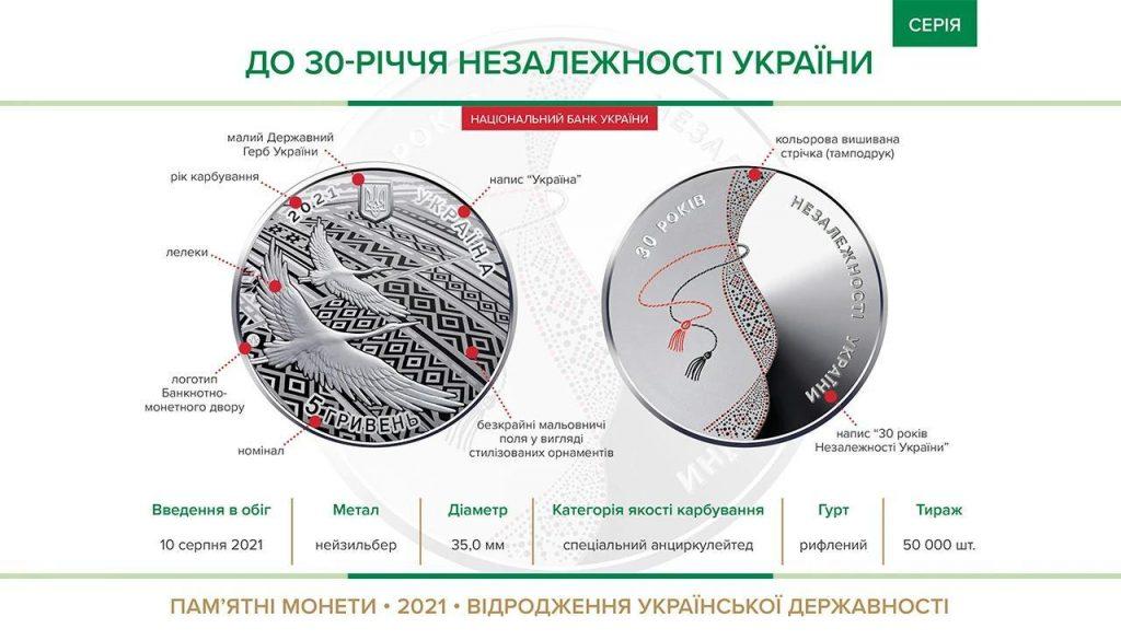Вот как будет выглядеть памятная монета к 30-летию Независимости Украины (ФОТО) 1