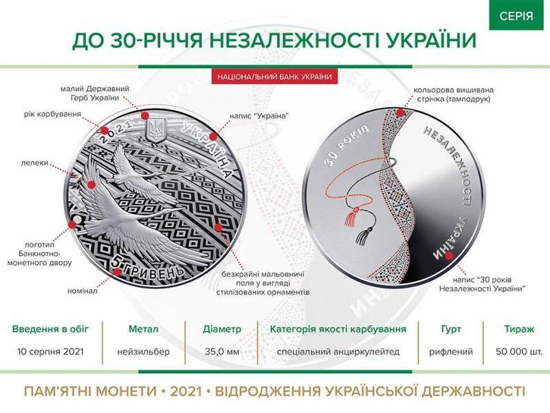 Вот как будет выглядеть памятная монета к 30-летию Независимости Украины (ФОТО)