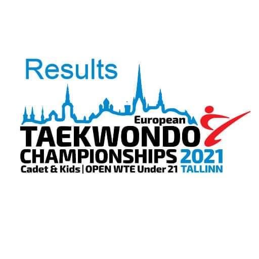 Юный николаевец добыл «бронзу» чемпионата Европы по тхэквондо (ФОТО) 3