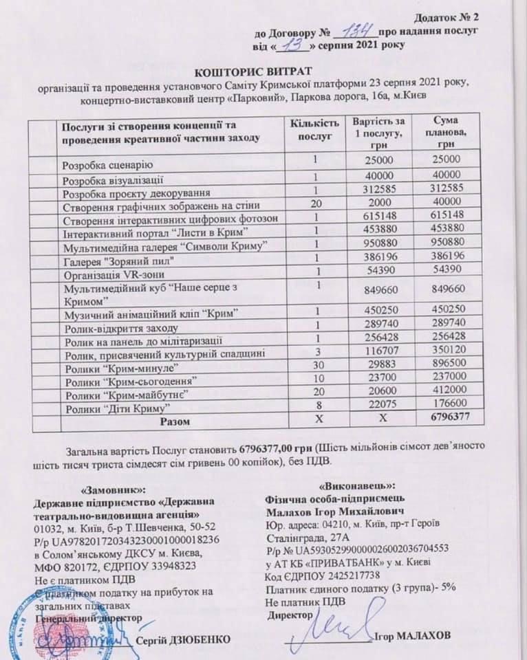 Стало известно, сколько Украина потратила на Крымскую платформу, и во что нам обойдутся завтрашние концерты. Смета 1