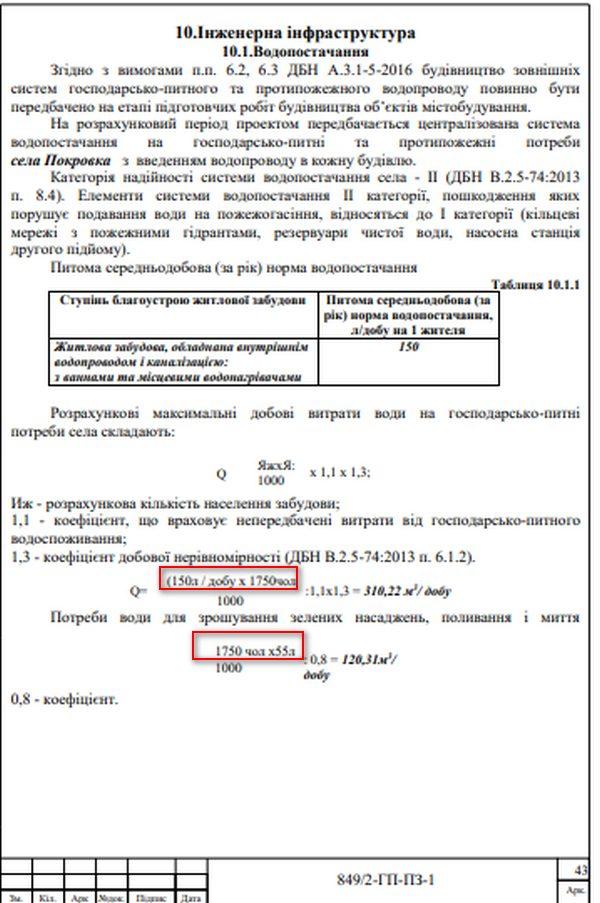 """""""Нас аннексировали, как Крым"""", - новые генпланы Кинбурна рассчитаны на рост населения в 10 раз 1"""