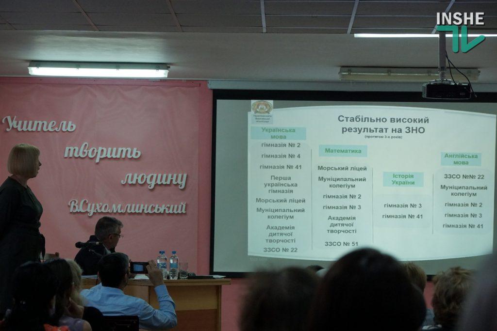 Может, что-то в консерватории подправить? Из 6-ти школ Николаева, показывающих стабильно плохие результаты ВНО, четырем оставили 10-е классы (ВИДЕО) 7