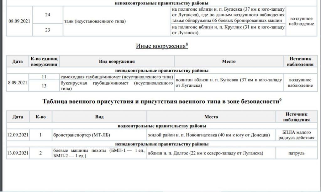 Танки, Грады, пушки. На Донбасс стягивают военную технику РФ (ДОКУМЕНТ) 5