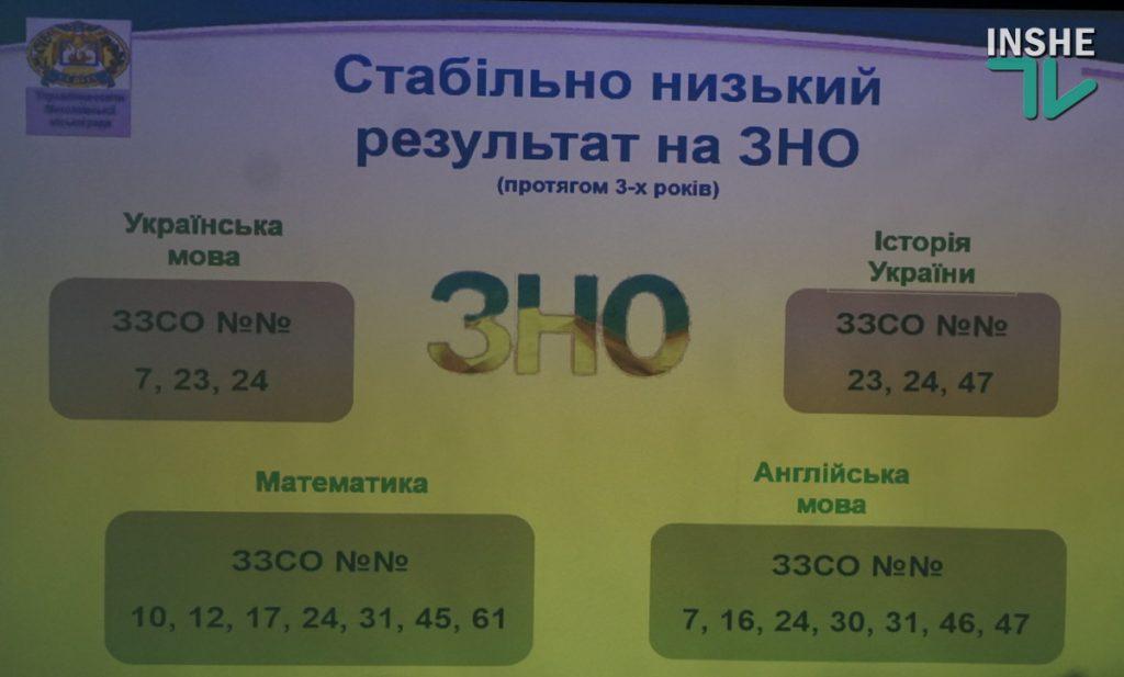 Может, что-то в консерватории подправить? Из 6-ти школ Николаева, показывающих стабильно плохие результаты ВНО, четырем оставили 10-е классы (ВИДЕО) 9