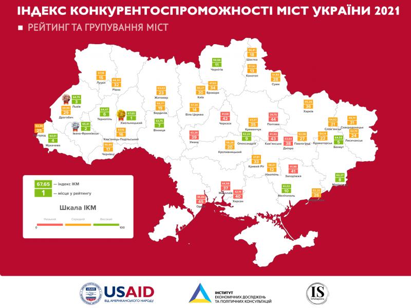Рейтинг городов по бизнес-климату: Николаев в красной зоне. С Днем предпринимателя! (ВИДЕО, ИНФОГРАФИКА)