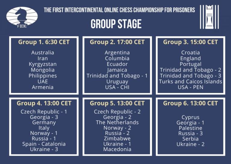Первый межконтинентальный онлайн-чемпионат по шахматам среди заключенных: от Украины участвуют три команды 1