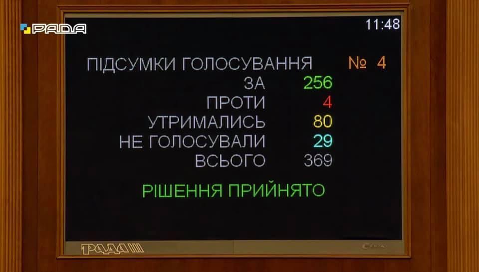 Первым вице-спикером Верховной Рады избран Корниенко 1