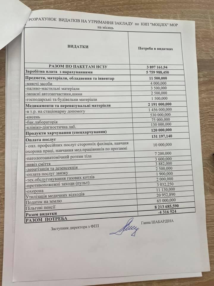 К январю Николаевская инфекционная больница обанкротится, - директор Федорова (ДОКУМЕНТ) 3